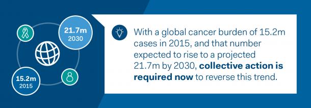 Infographics_Cancer_burden_resolution@2x.png