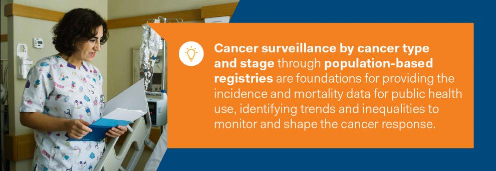 Infographics_Cancer_surveillance@2x.png